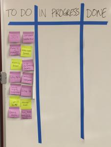 Agile Board To Do